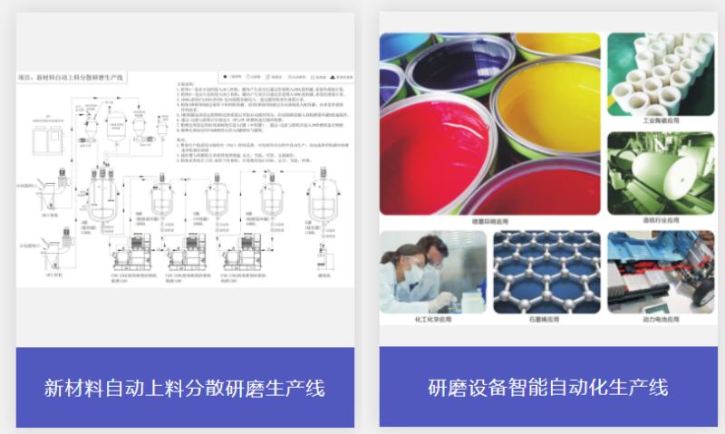 展商速递   磨匠机械:匠心打造超微细湿法研磨砂磨机精品