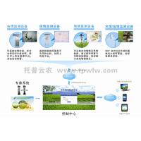 托普农业云平台核心功能的详细介绍