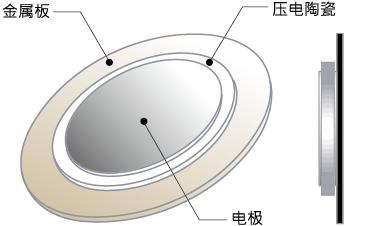 TDK压电w88液位传感器