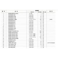 電荷調節劑 碳粉用 東方化學S-34(可替代鼎龍)